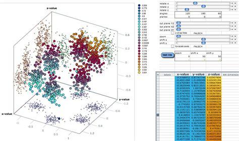 diagramme de dispersion excel 2010 3d scatter plot for ms excel
