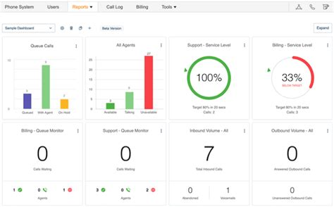 Top 9 Call Center Metrics All Pro Managers Track Call Center Metrics Template