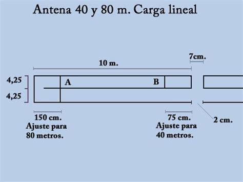 a la carga 80 antena 40 y 80 mts carga lineal un mundo de suluciones en antenas
