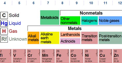 solid elements terrassenüberdachung websites for students 10 learning tools