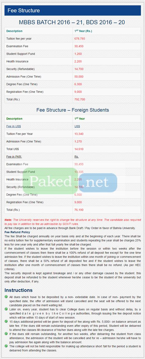 Bahria Mba Fee Structure by Fee Structure Bahria Dental College