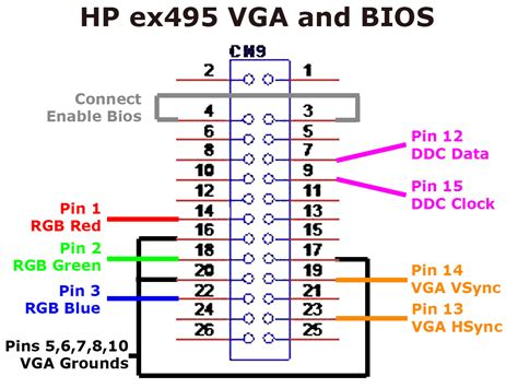 vga wire diagram and colors wiring diagram gw micro