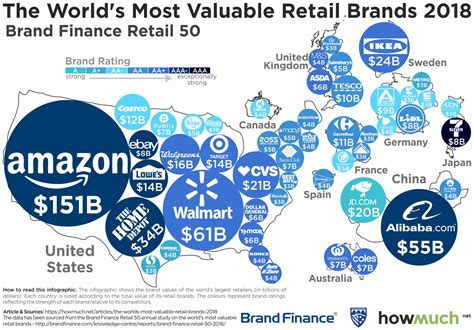 The Most Valuable Brands In The World In One Chart Marketwatch by Visualized The World S Most Valuable Retail Brands 2018