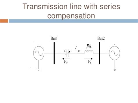 use of series capacitor in transmission line series capacitor on transmission line 28 images alternating current transmission system
