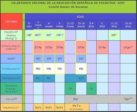 Calendrier Vaccin Calendrier Des Vaccins Pour Enfants En Espagne Expatespagne