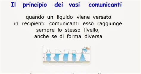 vasi comunicanti fisica paradiso delle mappe il principio dei vasi comunicanti e