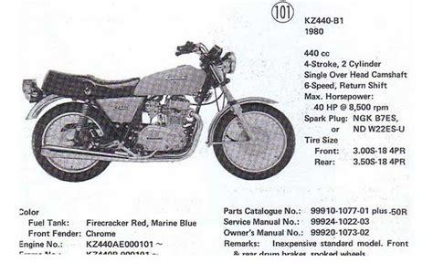 kawasaki z 440 ltd 1980 kawasaki motorcycle review and galleries