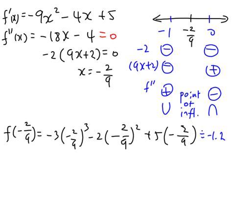 Mar 23 Love Science Amp Math
