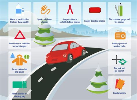 Philosophy Winter Weather Survival Kit 2 by Winter Road Safety Build An Emergency Car Kit