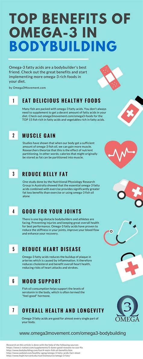 benefits of healthy fats bodybuilding 3 tips from label on sundown naturals fish for