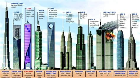 1200 Sq Ft Floor Plans only mumbai iconic tower tallest planned building in mumbai