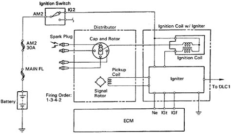 toyota typical ignition system circuit diagram