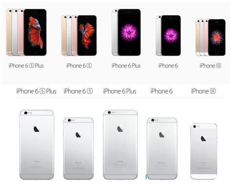 Hp Iphone 6 Di Thailand อ พเดทราคา iphone ในประเทศไทย ก อนเป ดต ว iphone 7 modify technology news