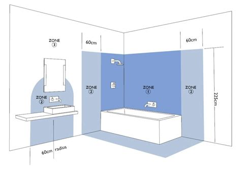 Bathroom Lighting Zone 2 Bathroom Zones 1 2 Interior Design