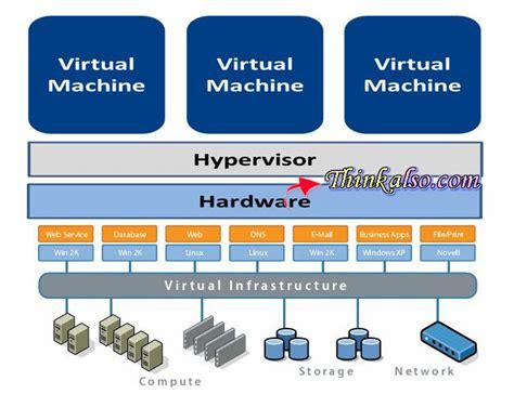 best free backup software best free backup software for hyper v server hyper v