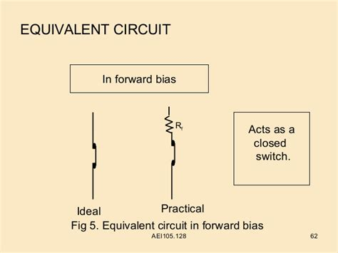 tvs diode types tvs diode equivalent circuit 28 images bi directional tvs diode how to which diode is failed