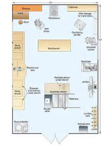 woodshop floor plans woodworking for mere mortals instant get plans for a small woodworking shop