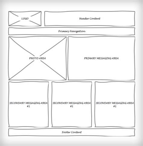 html5 wireframe template how to make useful website wireframes tutorial