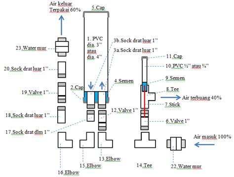 rangkaian kapasitor pompa air rangkaian kabel kapasitor pompa air 28 images cara menyambung kabel kapasitor pompa air