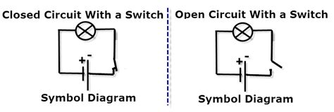 closed circuit diagram lets talk batteries again