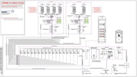 computo metrico capannone industriale esempio preventivo elettrico appartamento