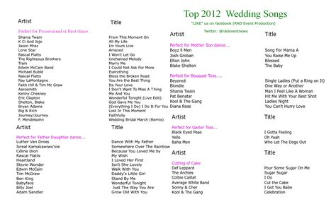 Wedding Songs To To by Rad Event Production Inc 2012 Top Wedding Songs