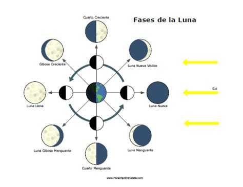 fases de la luna faces de la luna abril 2015 new calendar template site
