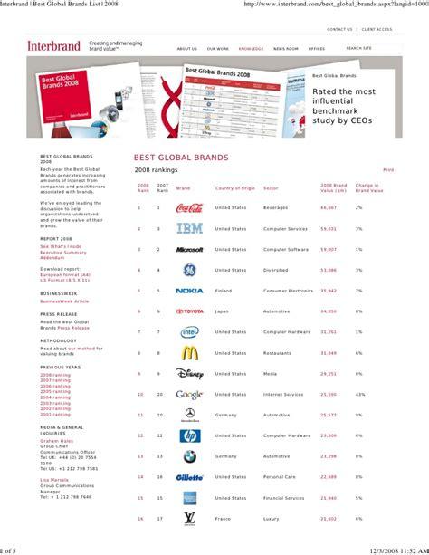 interbrand best global brands interbrand best global brands 2008
