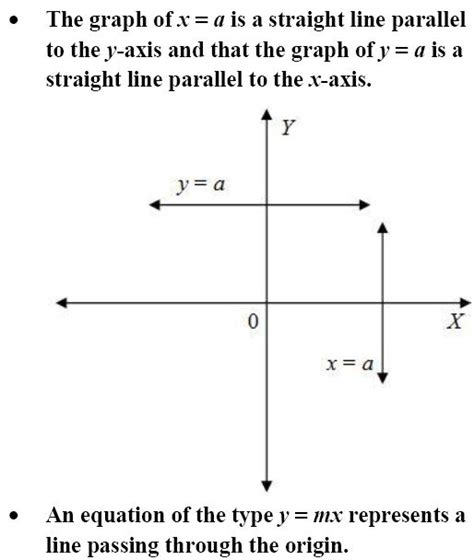 linear pattern questions cbse class 9 mathematics chapter 4 important topics and