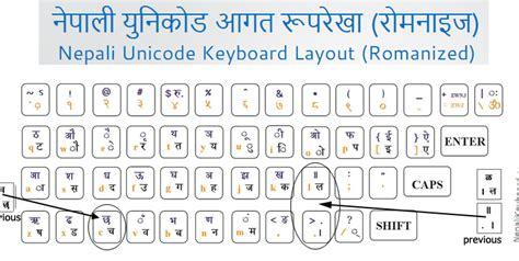 keyboard layout nepali unicode zawgyi font free download apk