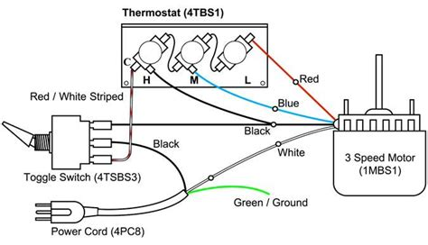 for a buck stove thermostat wiring diagram for get free