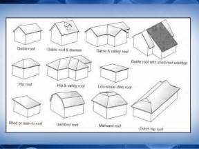 Hip Gable Roof Combination Ventilation Roofing