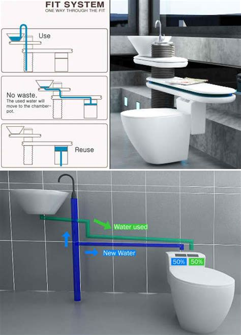 Kitchen Ventilation System Design by Water Saving All In One Integrated Toilets Of The Future