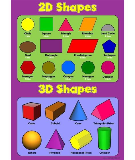 printable 3d shapes poster 2d shapes 3d shapes childrens basic learn wall chart