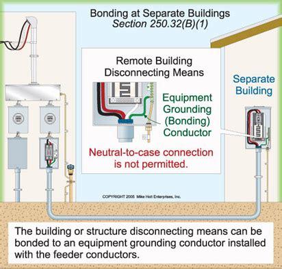 top 50 nec electrical construction maintenance ec m magazine