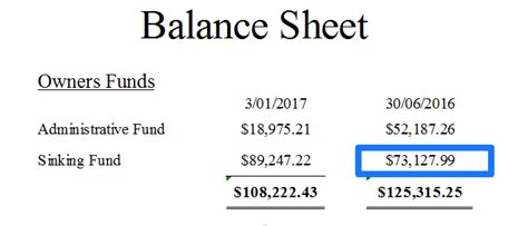 Sinking Sheet by How To Check Your Corporate Sinking Fund Balance
