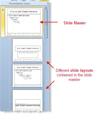 layout master powerpoint definition how to use powerpoint 2010 slide master layouts