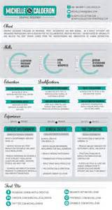 Infographic Resume By Michelle Calderon Business