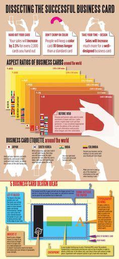 Successful Business Card Designs