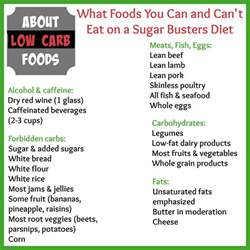 the sugar busters diet what you need to know about low carb foods