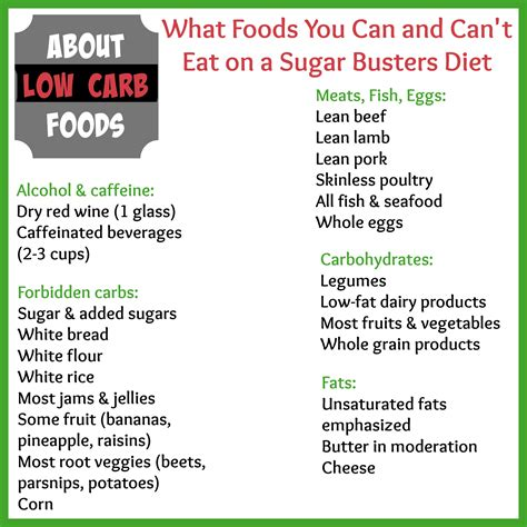 low carb low sugar diet meal plan liss cardio workout