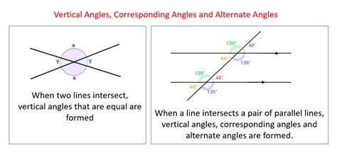 supplement vs complement math pairs of angles exles solutions