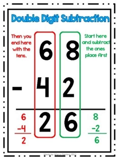 learning for the layman visual guide without maths added data sciences books 42 best images about digit addition subtraction