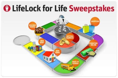 Win For Life Sweepstakes - lifelock for life sweepstakes enter to win weekly and monthly prizes lifelock