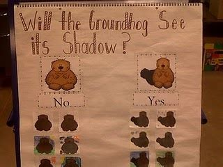 groundhog day meaning for preschoolers 41 best images about school winter groundhog day on