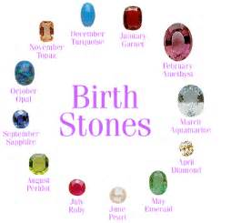 Birthstones for your zodiac sign