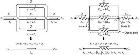resistor parallel notation resistor parallel notation 28 images design of pressure driven microfluidic networks using