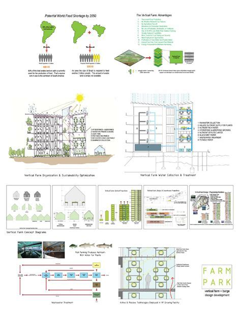 Vertical Farm Park   bREANNACARLSONSTUDIO