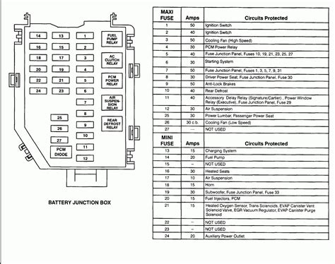 2000 lincoln navigator fuse diagram 1999 lincoln navigator fuse box diagram wiring diagram