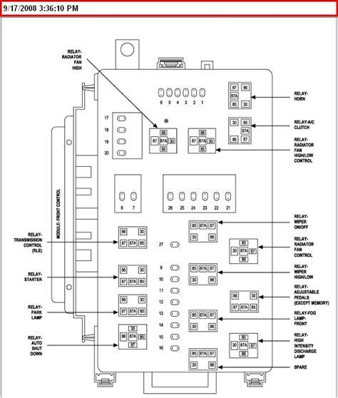 2007 Chrysler 300 Fuse Box Diagram